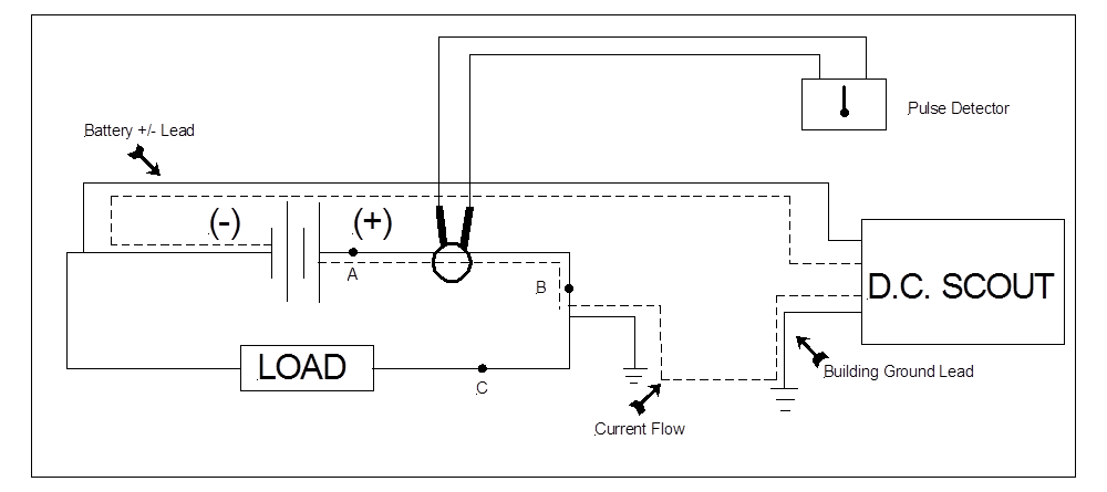 Ground Fault Indicator Tester Wiring Diagram