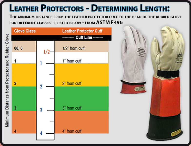 Kunz 10 Secondary Leather Protectors Domestic Goatskin